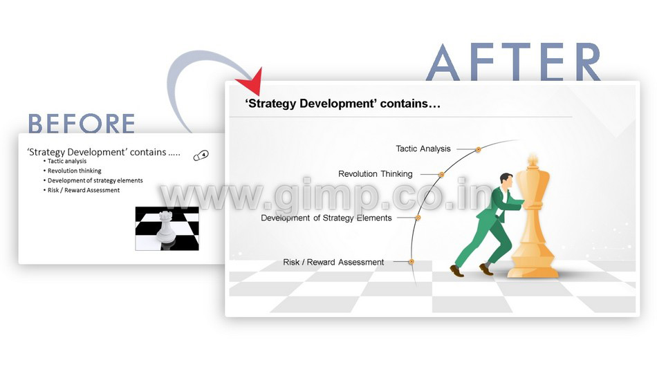 Powerpoint presentation consulting services college level research ...