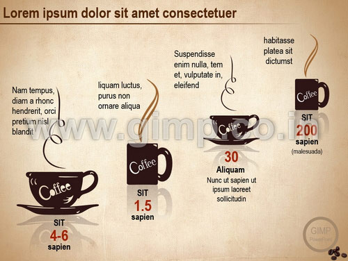 ppt business plan coffee shop
